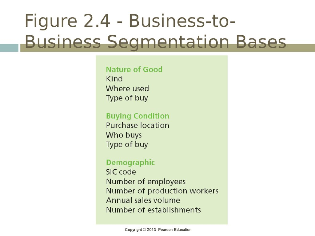 Figure 2.4 - Business-to-Business Segmentation Bases
