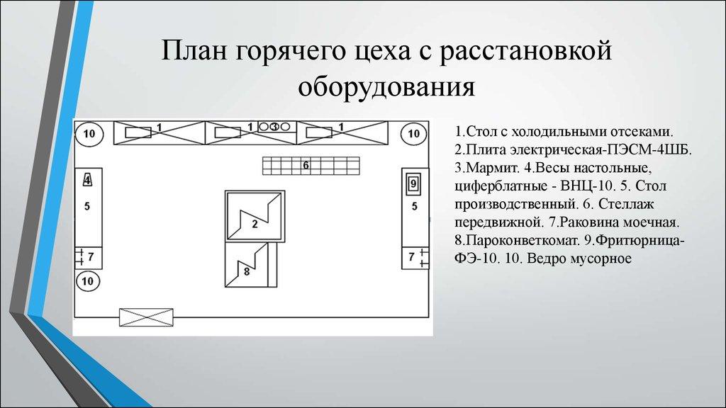 Схема рыба по русски 798