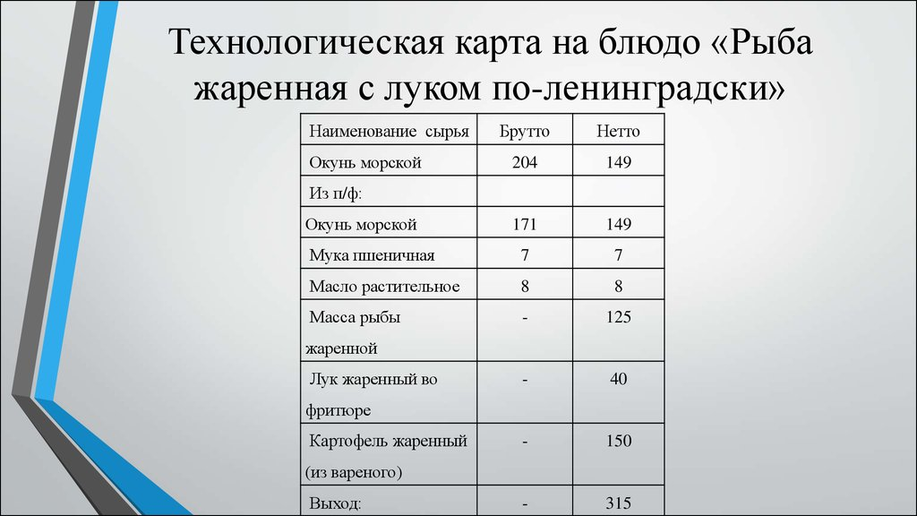 Схема рыба по русски 102