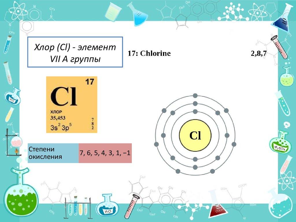 какой химический элемент