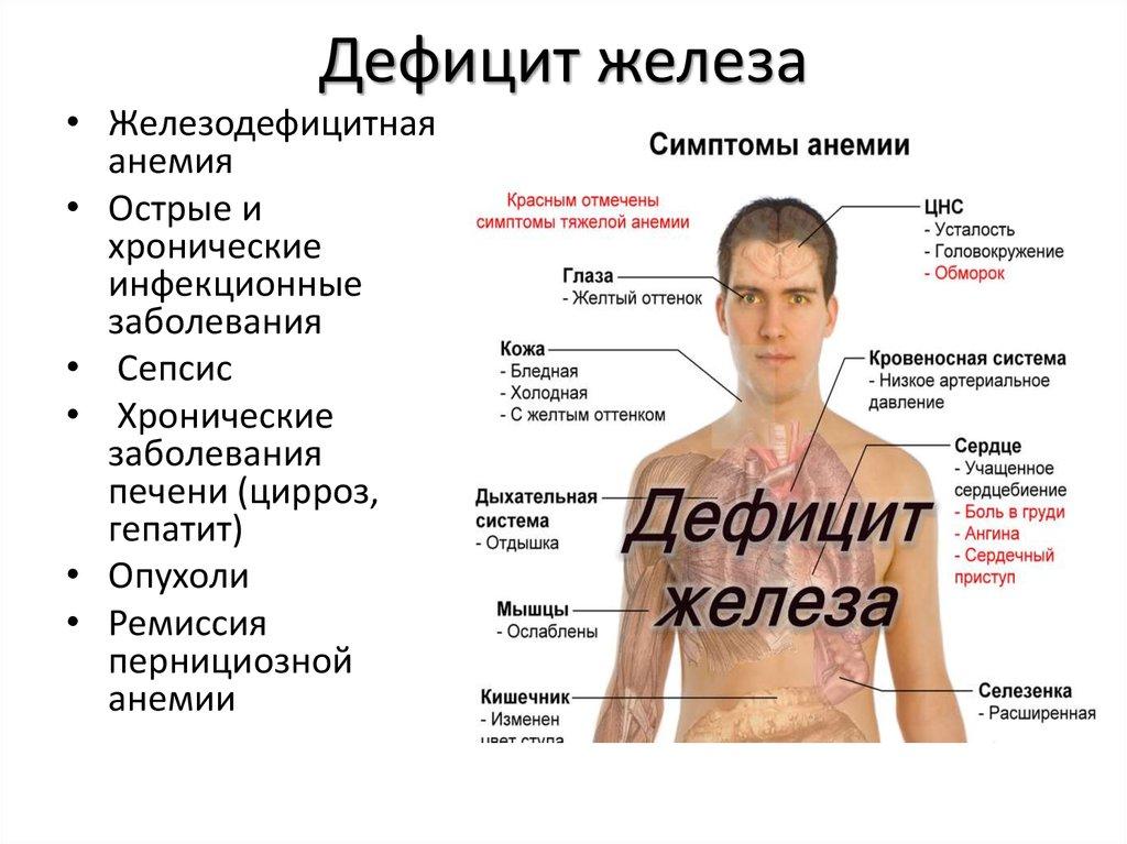 Нехватка дофамина в организме симптомы