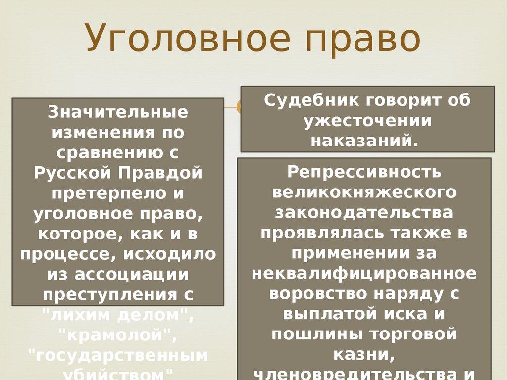 кража в русском праве постижению некоторых