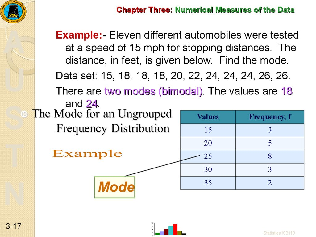 statistik chapter 3 Statistics chapter 3 averages and variations measures of central tendency • average - a measure of the center value or central tendency of a distribution of values .