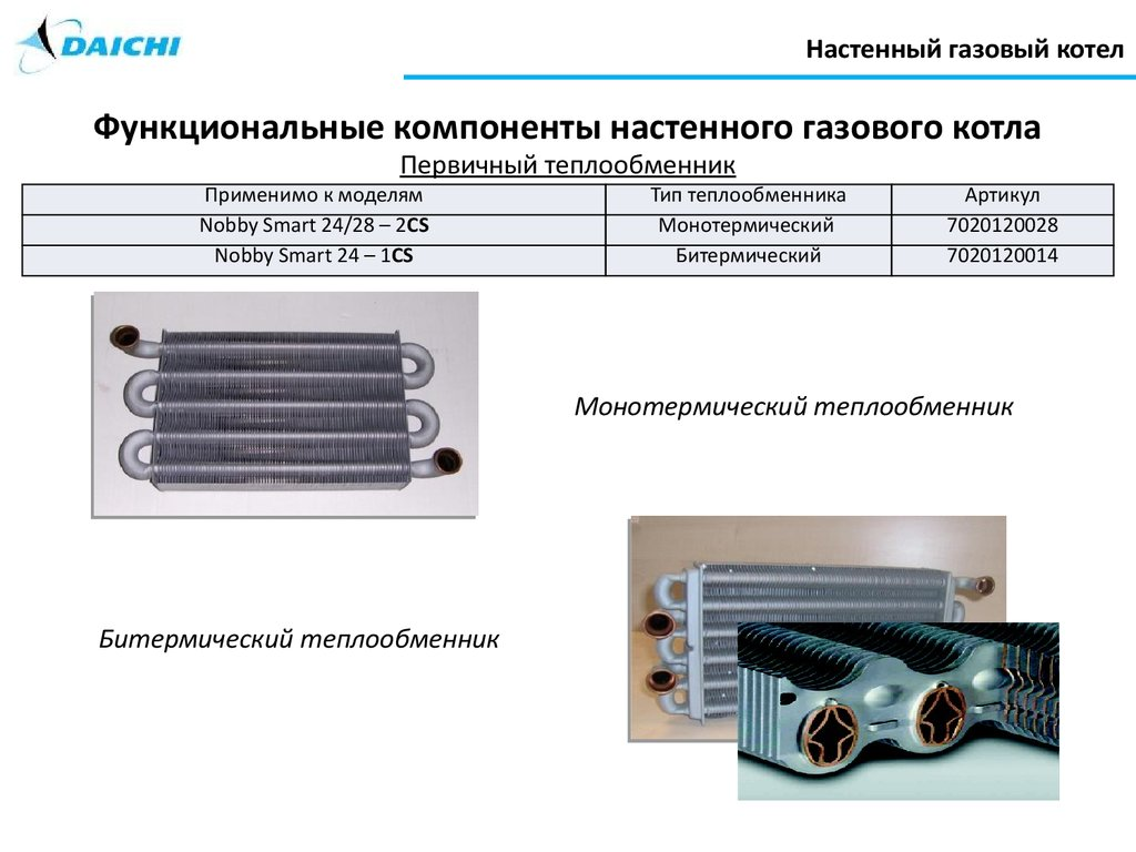 Пластины теплообменника КС 28 Калининград теплообменник цена в алматы