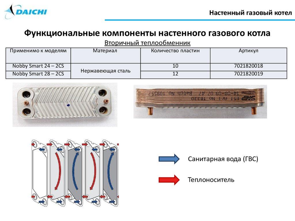 Пластины теплообменника КС 300 Калининград Кожухотрубный испаритель ONDA SSE 46.304.2800 Шадринск