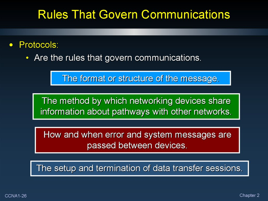 Rules That Govern Communications