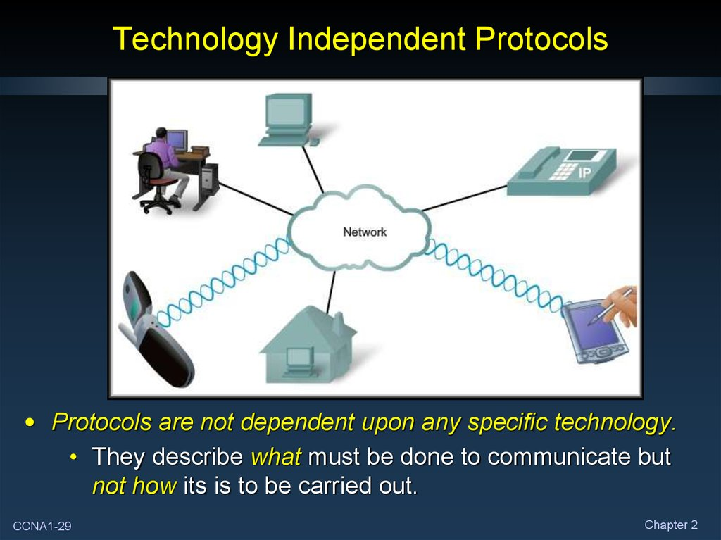 Technology Independent Protocols