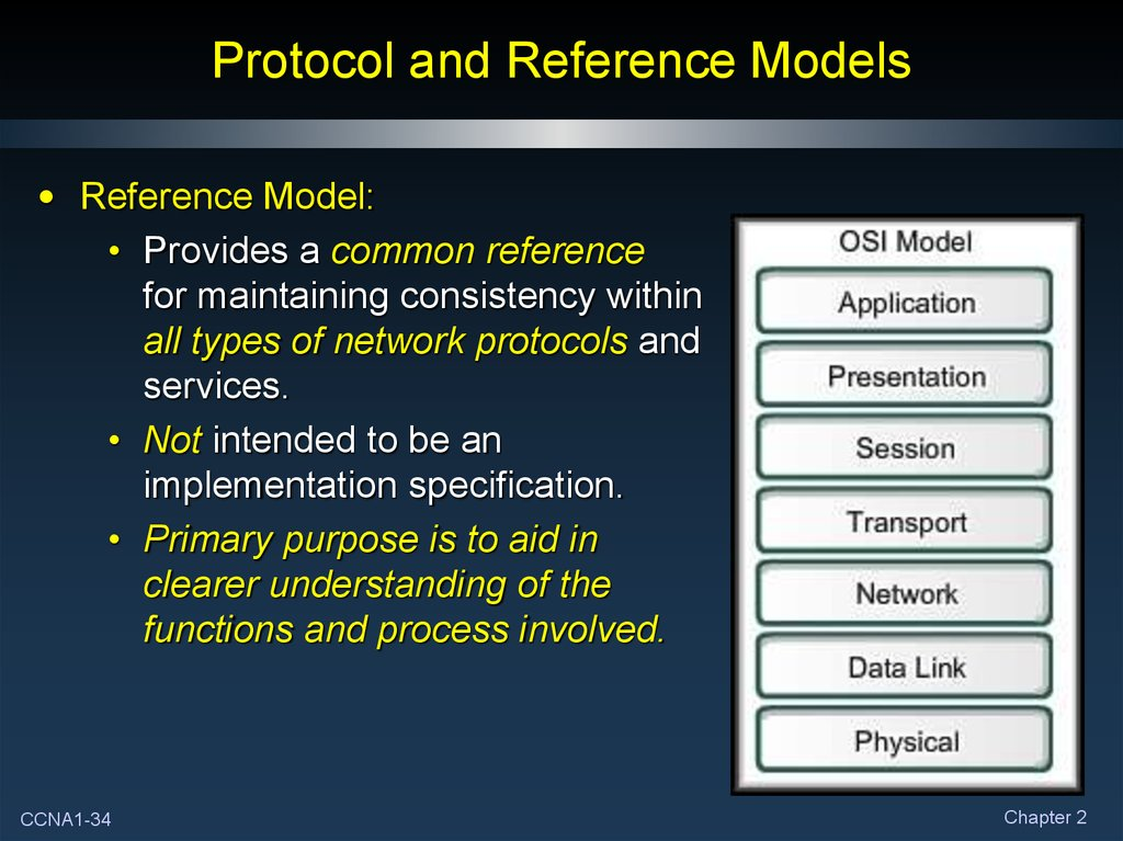 Protocol and Reference Models