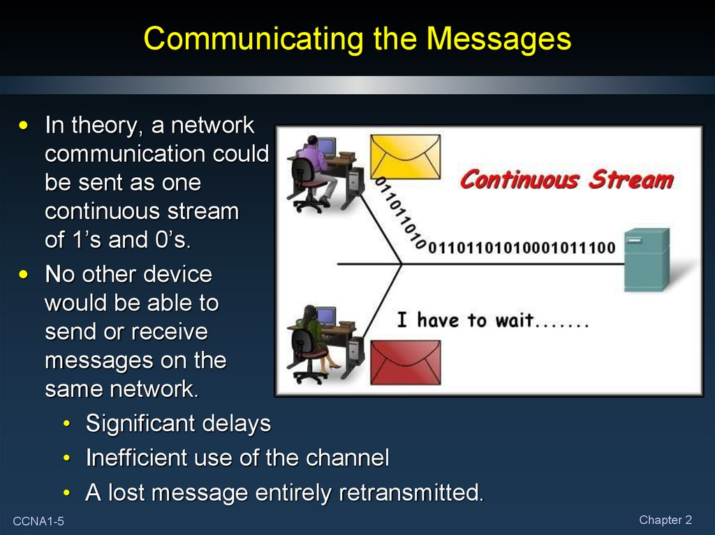 Communicating the Messages