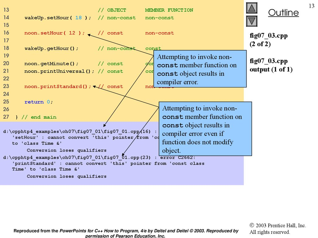 fig07_03.cpp (2 of 2) fig07_03.cpp output (1 of 1)