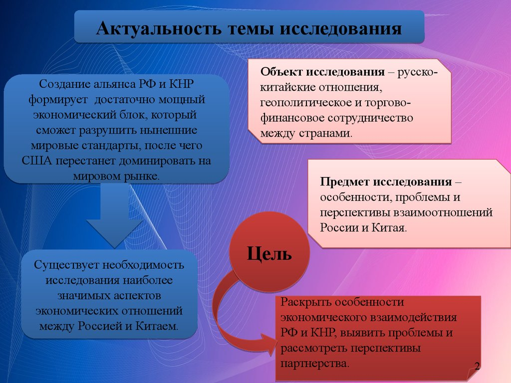 Экономическое взаимодействие России и Китая презентация онлайн Экономическое взаимодействие России и Китая