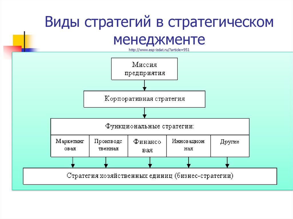 stradegy management Strategic management involves the formulation and implementation of the major goals and initiatives taken by a company's top management on behalf of owners, based on consideration of resources and an assessment of the internal and external environments in which the organization competes.