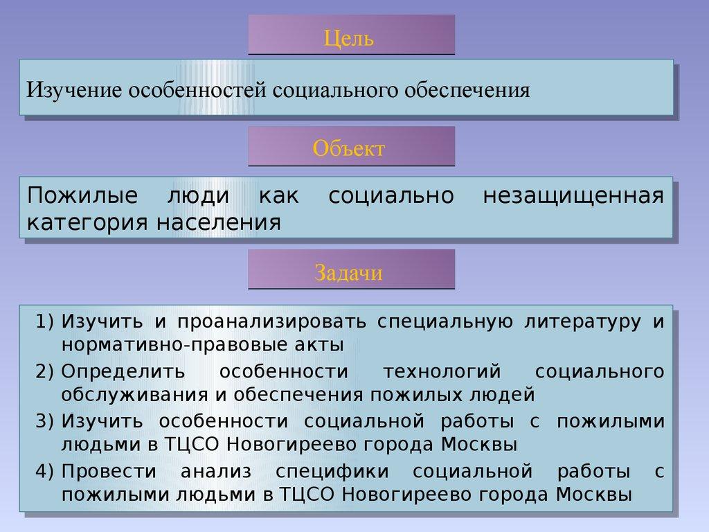 Особенности социального обеспечения пожилых граждан презентация  Изучениеособенностей особенностейсоциального социальногообеспечения обеспечения Объект Пожилые Пожилые люди люди как как категория категория населения