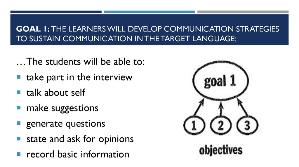Goal 1: The learners will develop communication strategies to sustain communication in the target language: