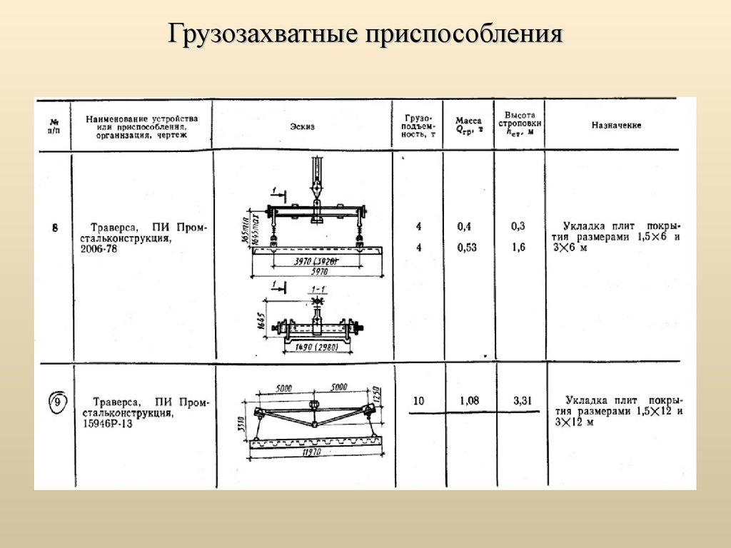 Проектирование и монтаж систем отопления водоснабжения
