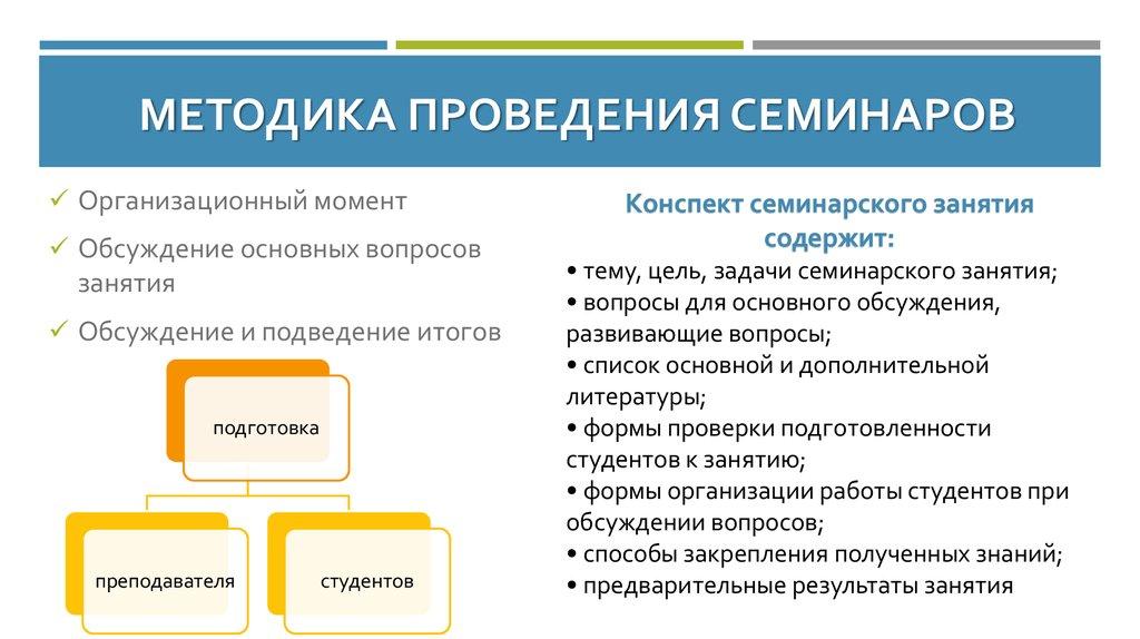 план-конспект лабораторного занятия по психологии для студентов