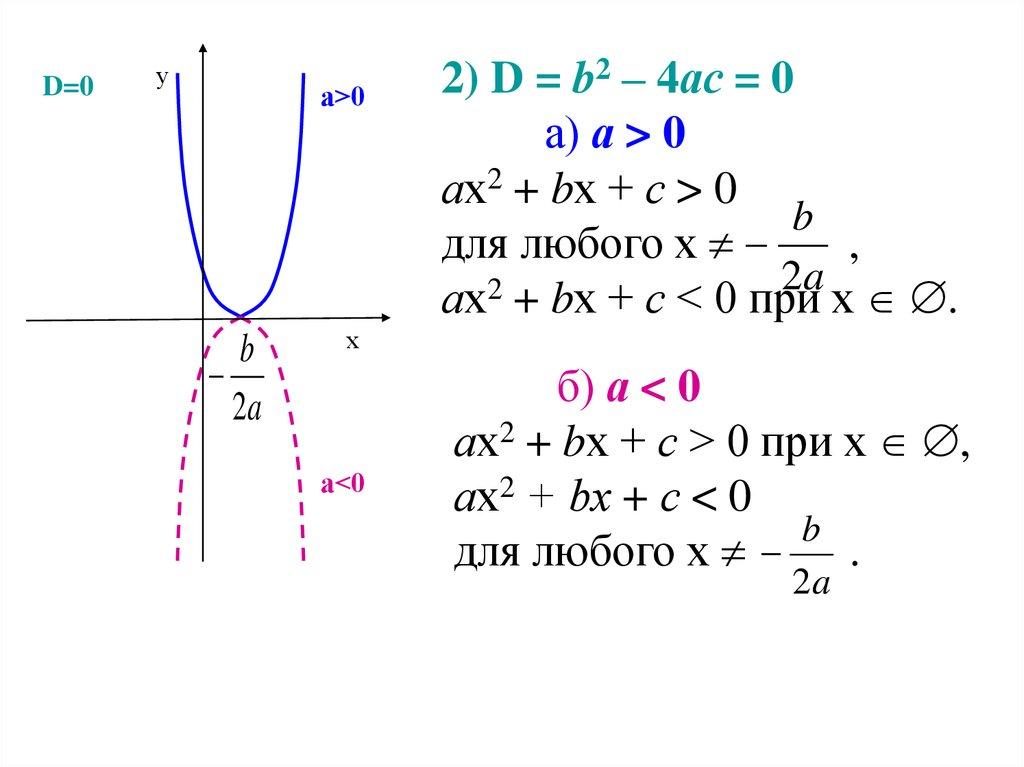 неравенства с одной переменной под знаком модуля графики