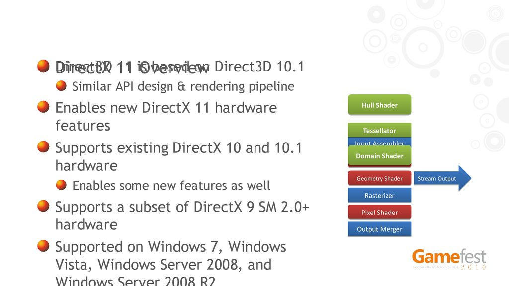 DirectX 11 Overview
