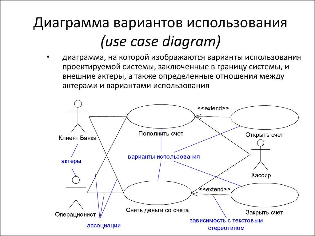 Техническое задание диаграмма вариантов использования