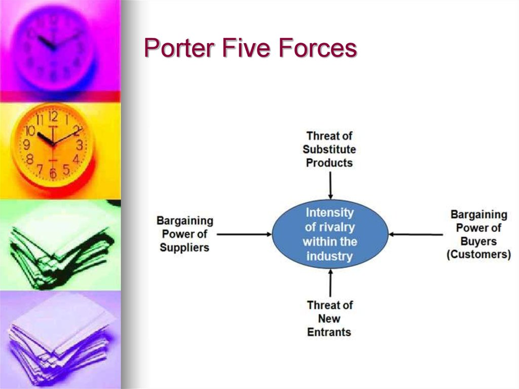 porter five forces on colgate