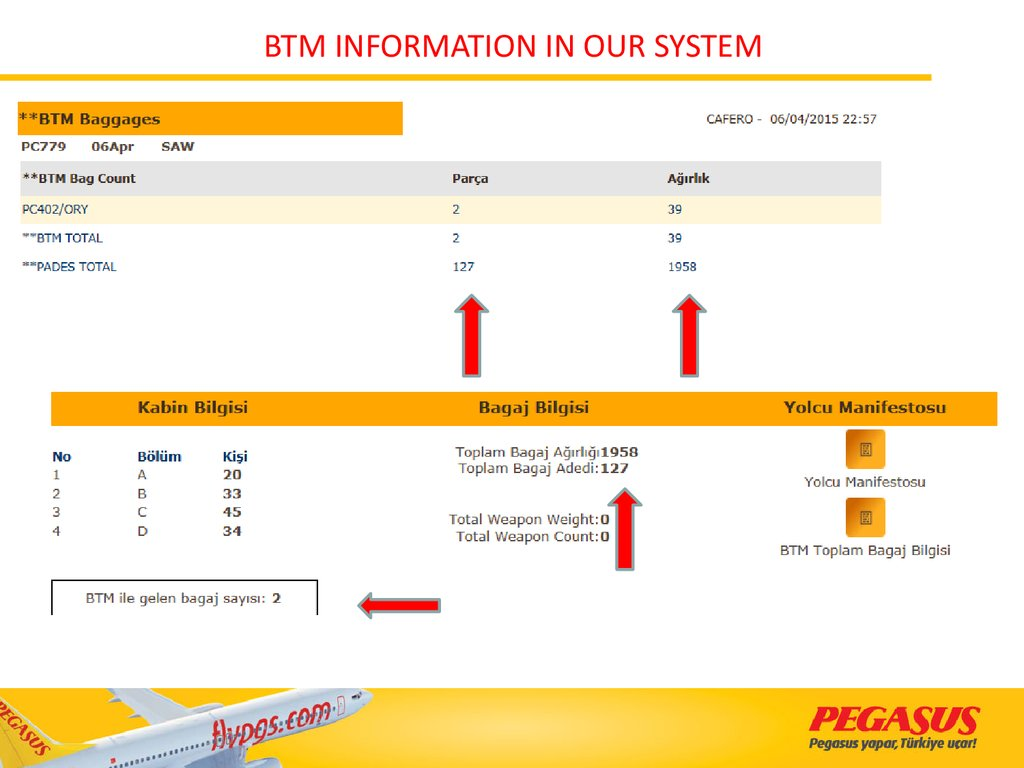 BTM INFORMATION IN OUR SYSTEM