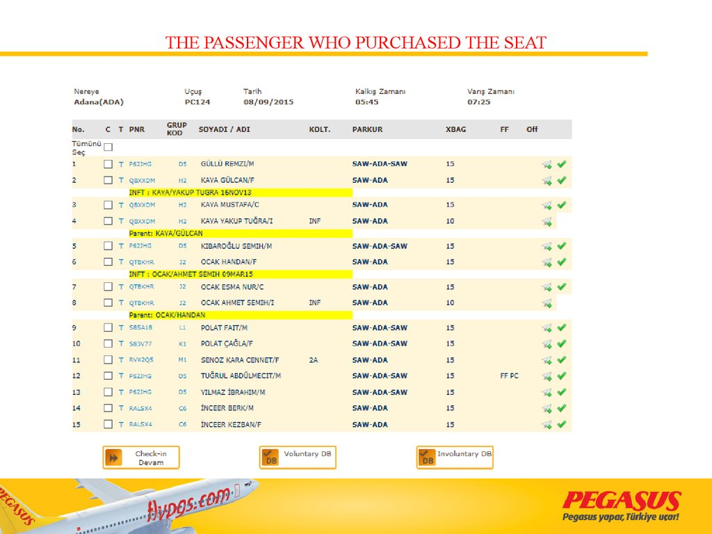 THE PASSENGER WHO PURCHASED THE SEAT