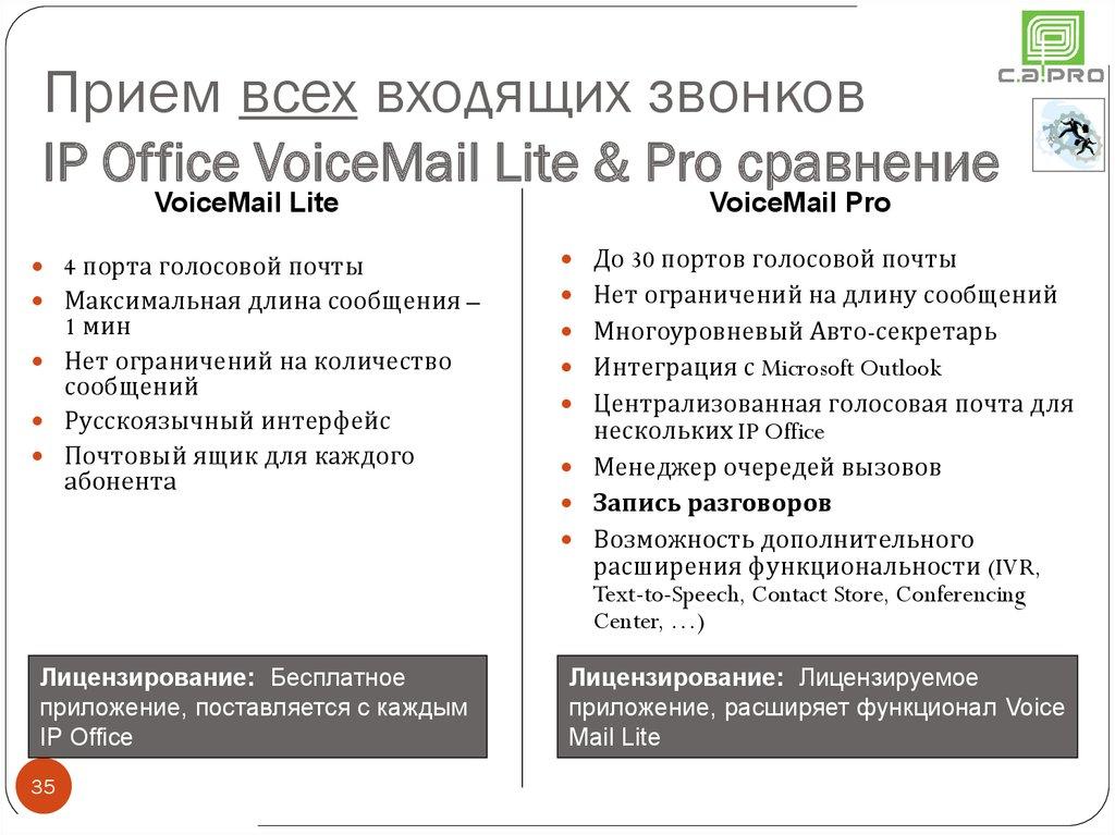 Банк открытие пермь официальный сайт пермь личный кабинет