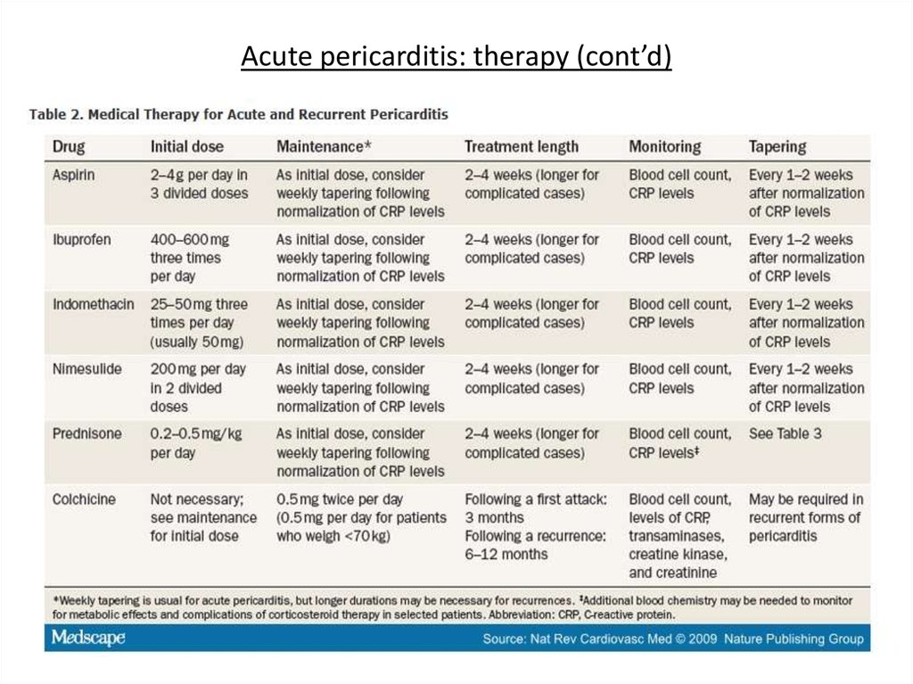 Acute pericarditis: therapy (cont'd)