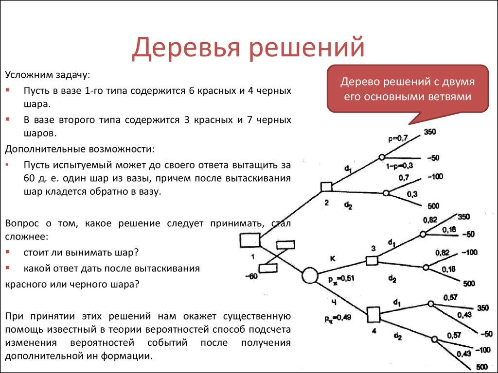 задач решебник дерево решений