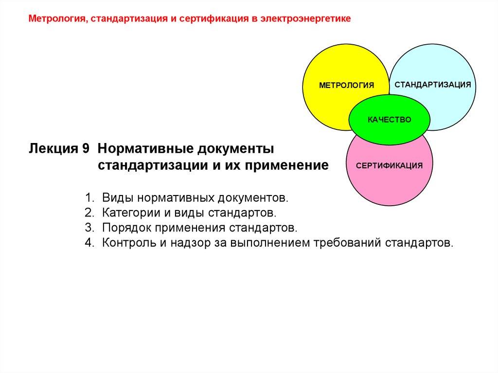 Метрология, стандартизация и сертификация, система сибид, штрих-код сертификация сорбентов