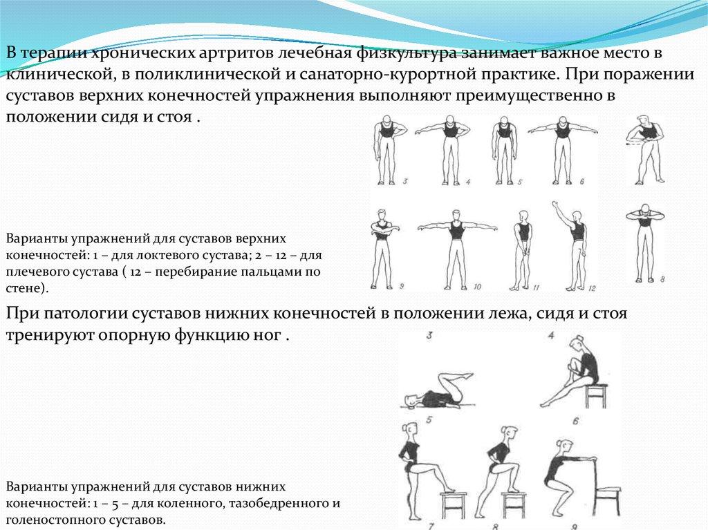 Лфк при болезнях суставов солевые ванны для суставов