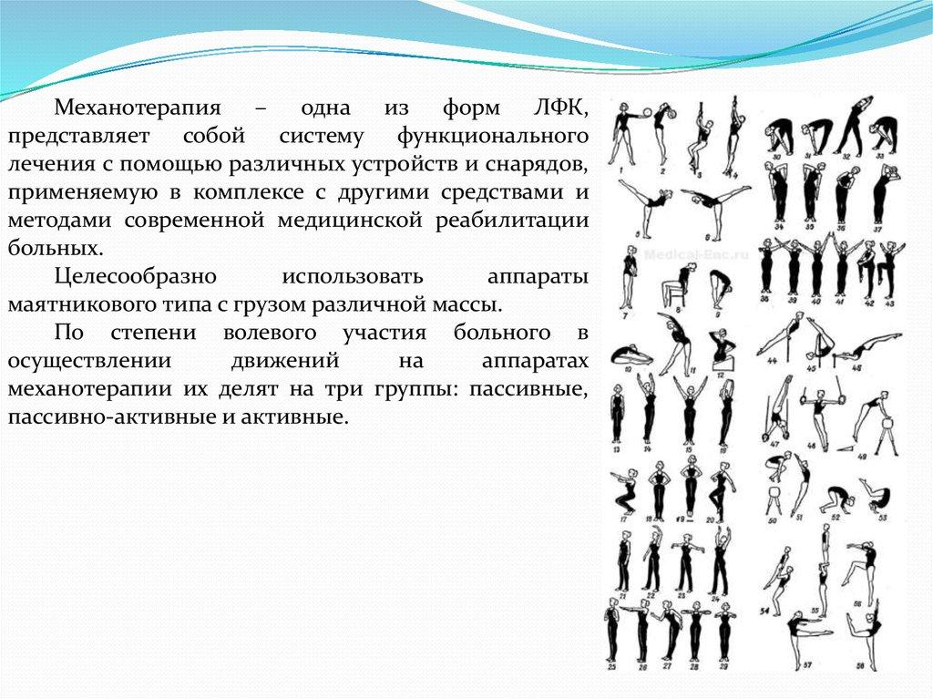 Пассивные упражнения для суставов верхних конечностей стоимость операции по замене коленного сустава в спб