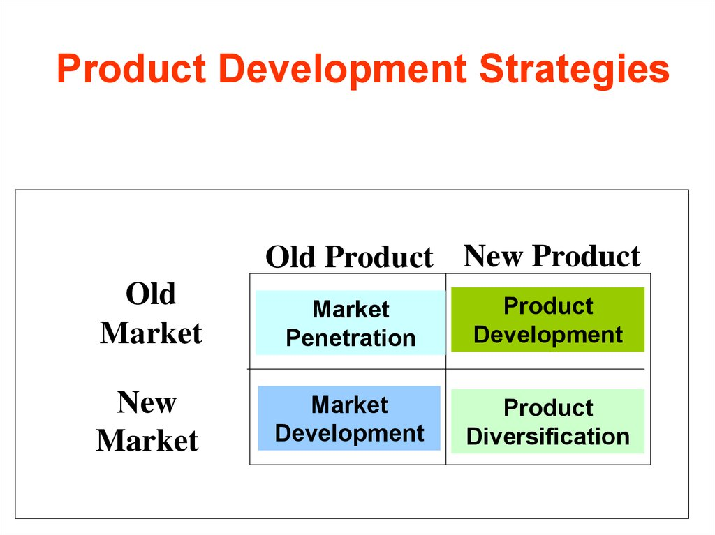 Product Development Strategies