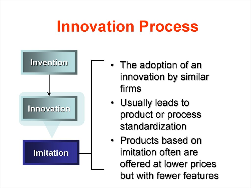 Innovation Process