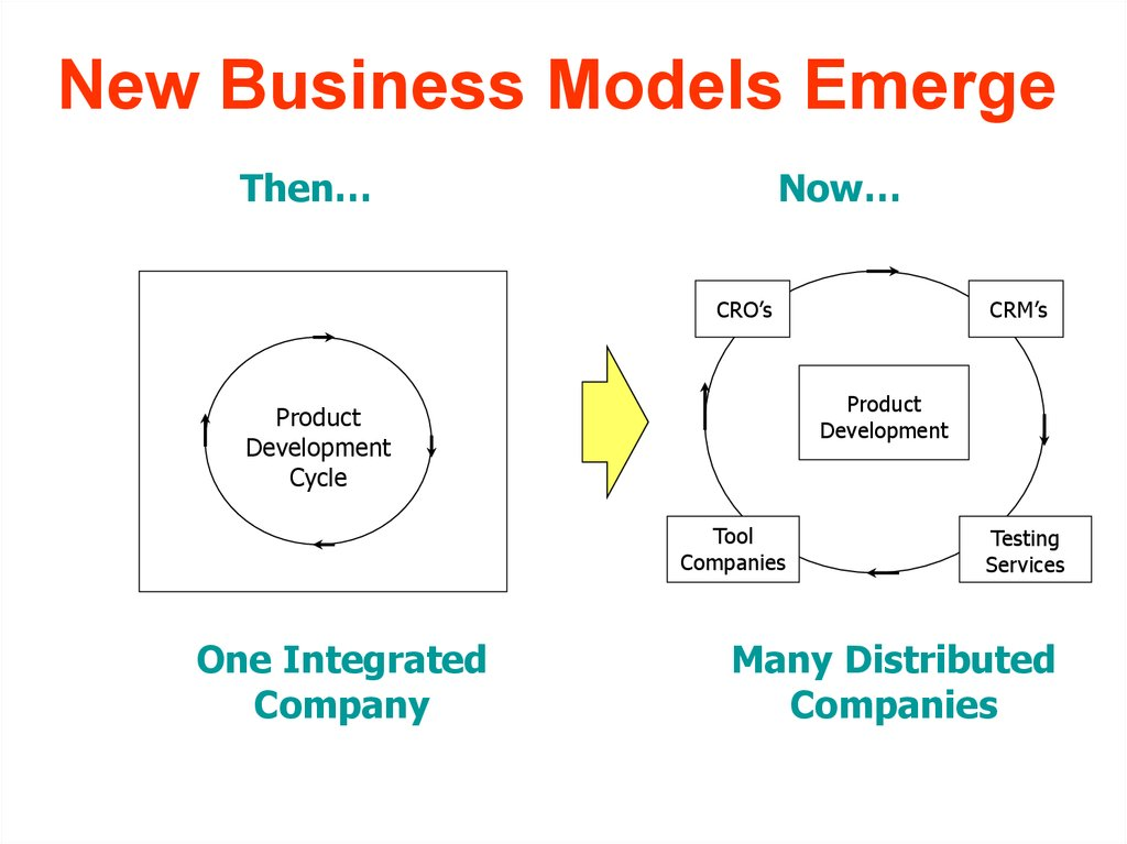 New Business Models Emerge