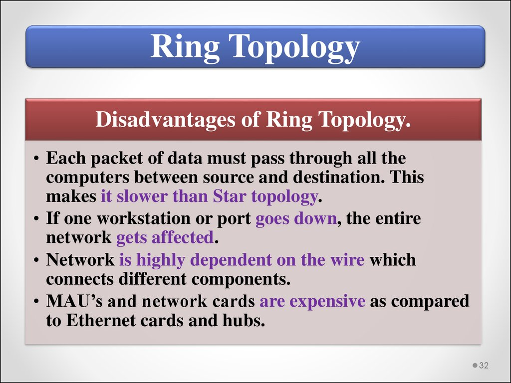 Business Designing Deploying Network Solutions For Small And Topologies Wiring Commercial Grade Ring Topology Disadvantages Of Each Packet Data Must Pass Through All The Computers Between Source Destination This