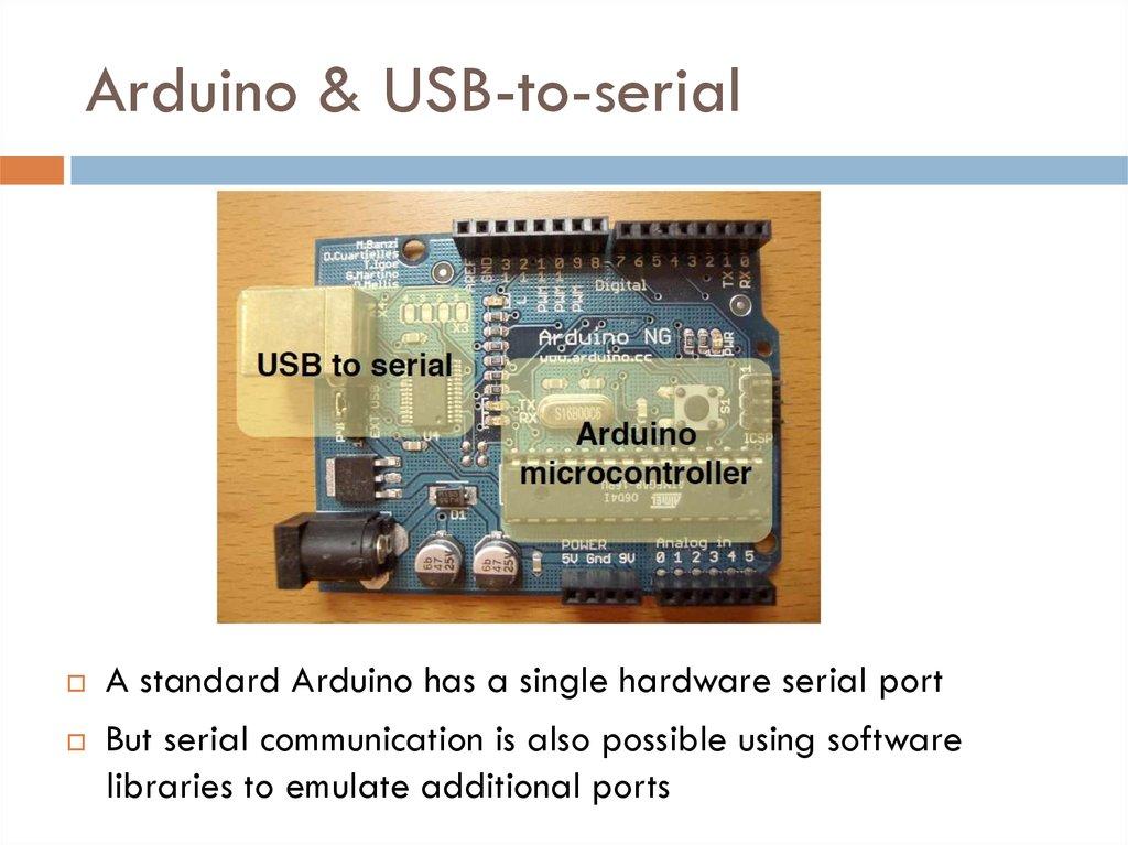 Serial communications презентация онлайн