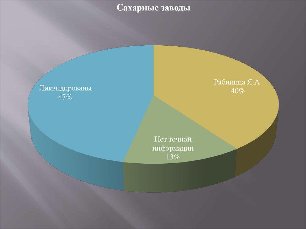 Оао прохоровский элеватор работа элеваторов в ставропольском крае