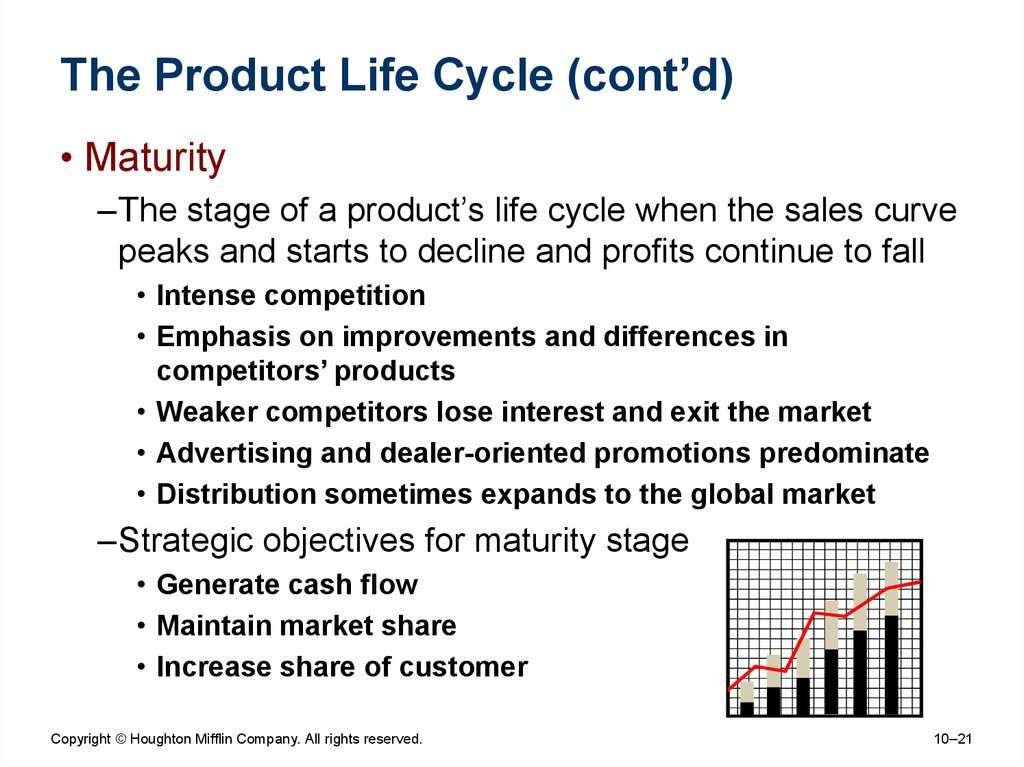 The Product Life Cycle (cont'd)