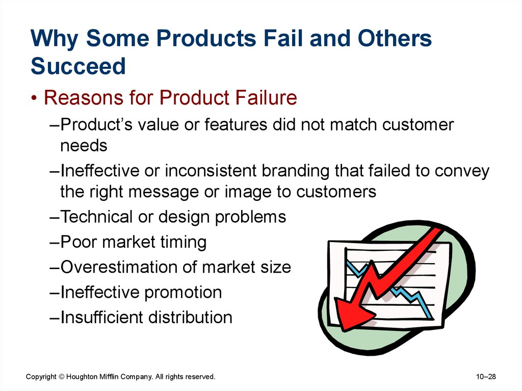 Why Some Products Fail and Others Succeed