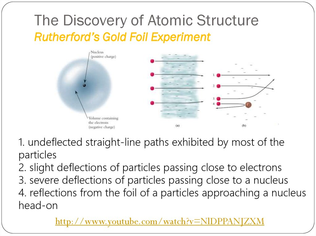 the discovery of atomic structure rutherford's gold foil experiment