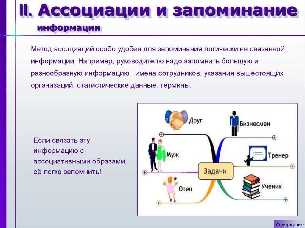 Метод ассоциации организации мышления
