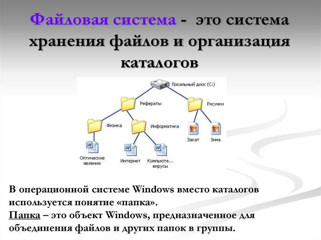 Файл открытка хранится на диске с следовательно это графический файл