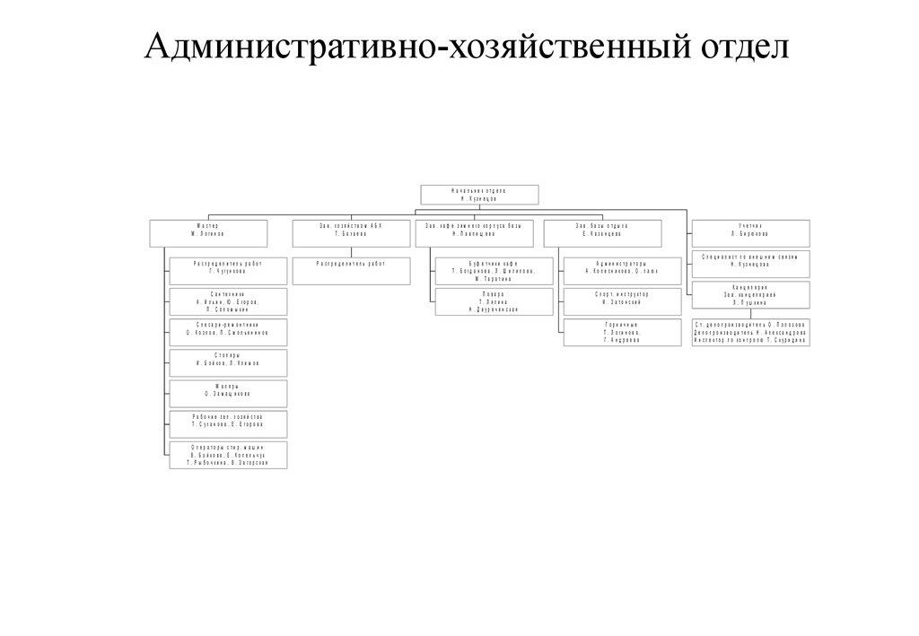 Поздравление административно-хозяйственный отдел