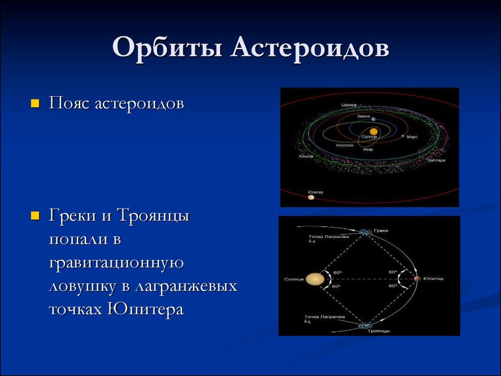 Астероиды греки и троянцы продажа сустанон