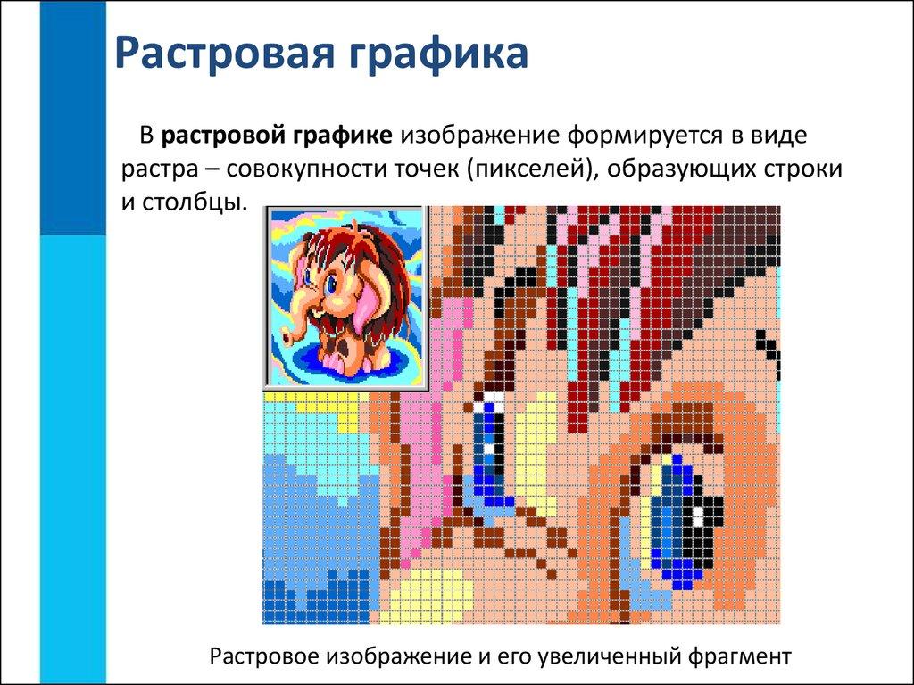 из графики изображение растровой формируется