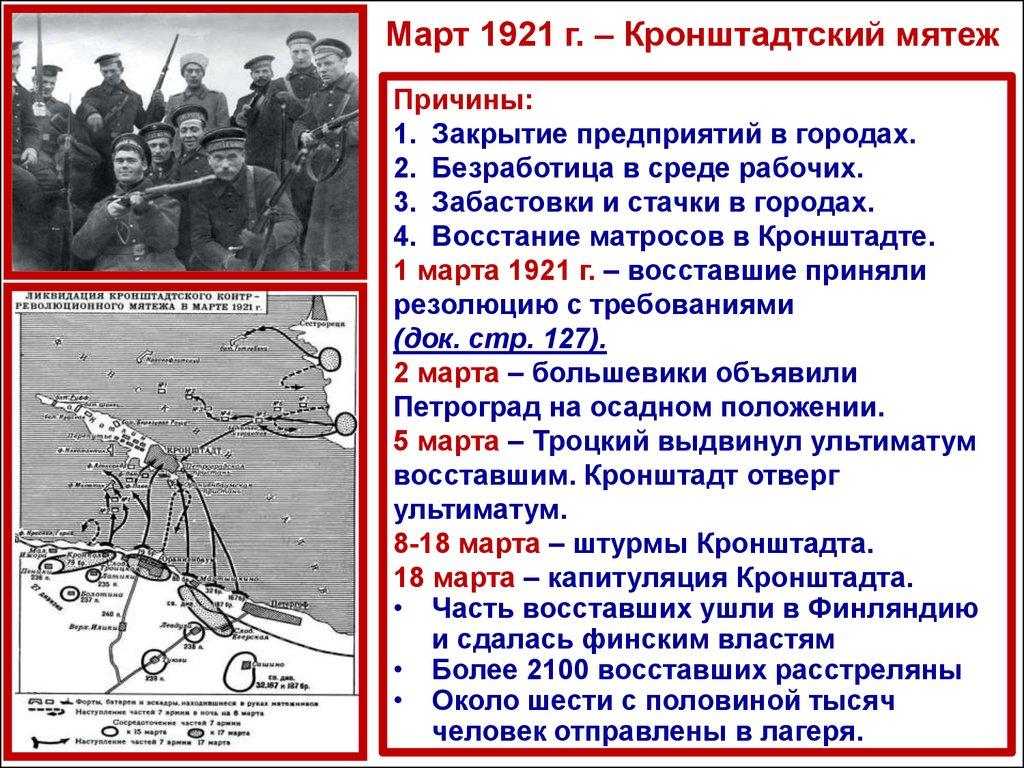 Картинки по запросу итоги кронштадтского восстания 1921