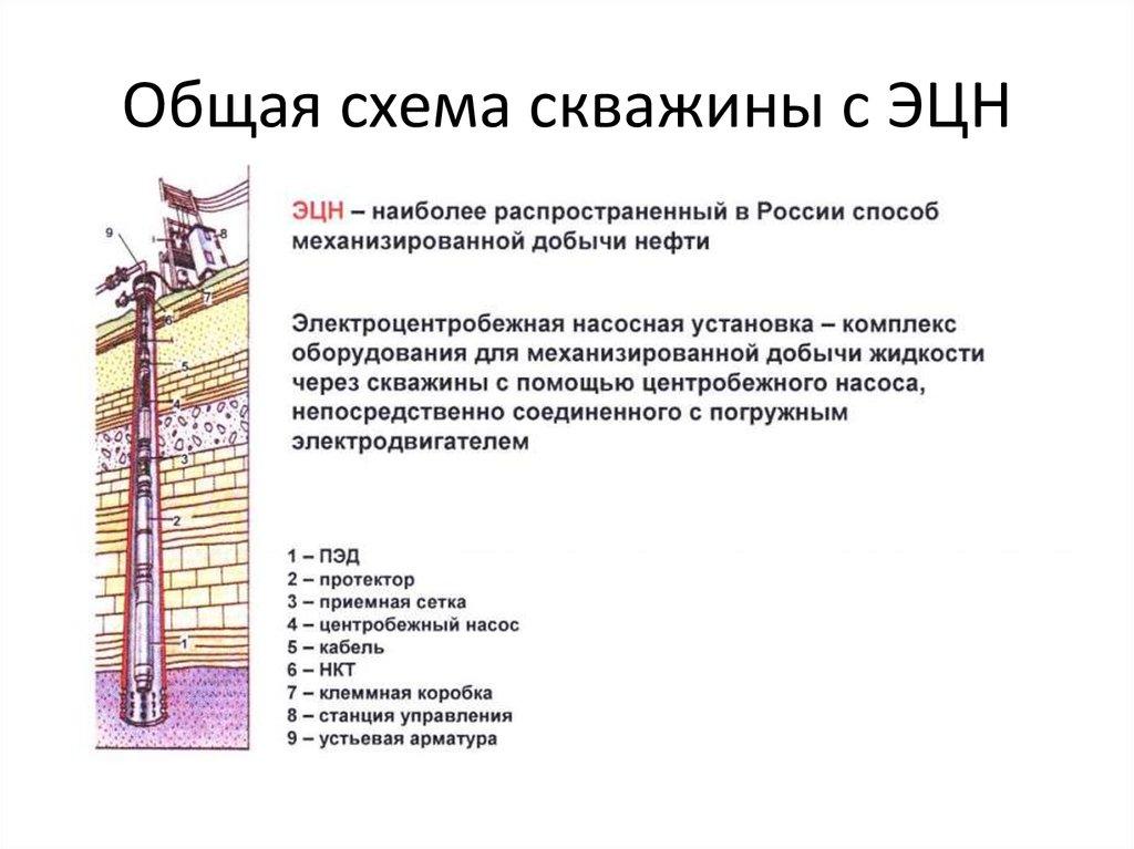 Сборники электрических схем