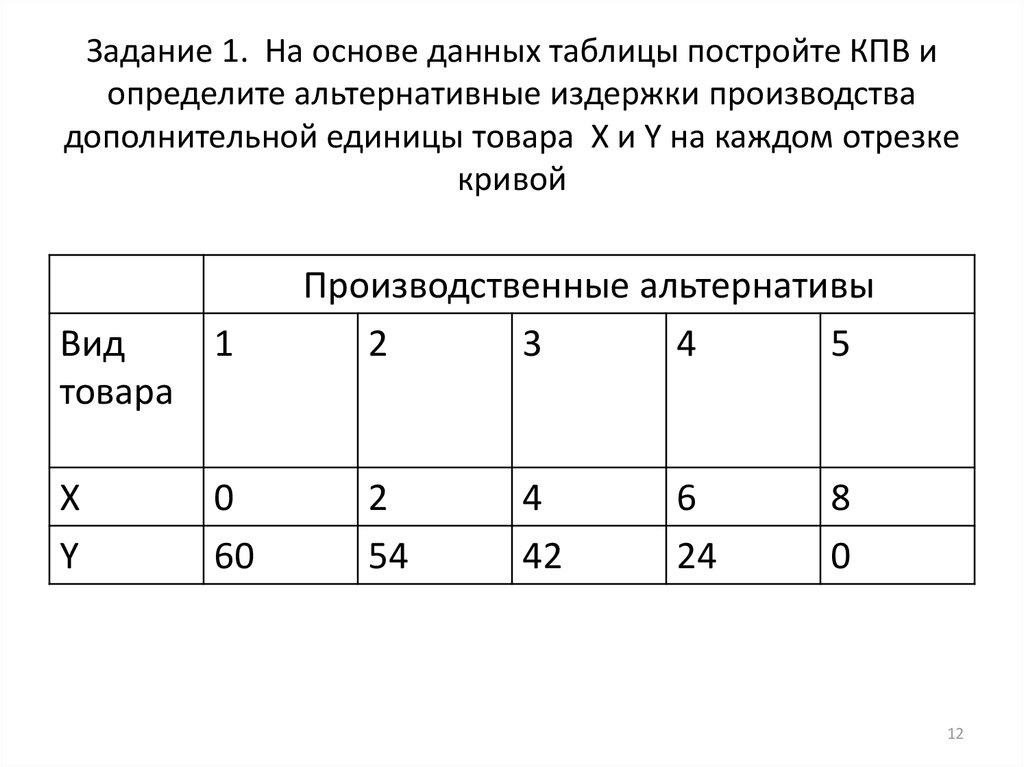 Екатеринбург служба судебных приставов пристав госткин