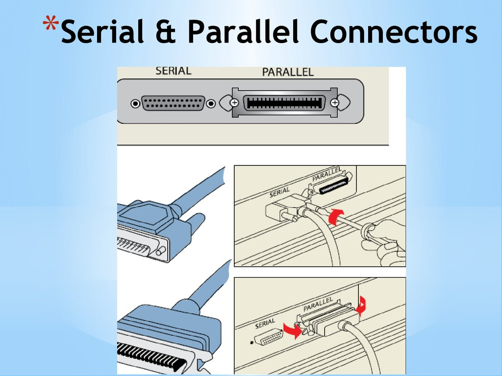 Serial & Parallel Port